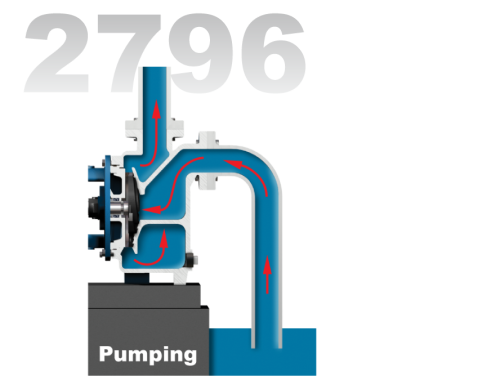Self-Priming Process Pump 3