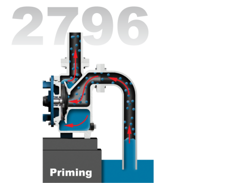 Self-Priming Process Pump 4